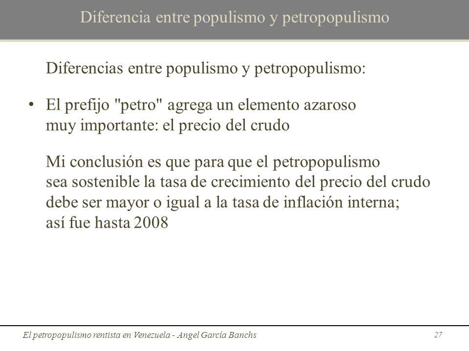 Diferencia entre populismo y petropopulismo Diferencias entre populismo y petropopulismo: El prefijo
