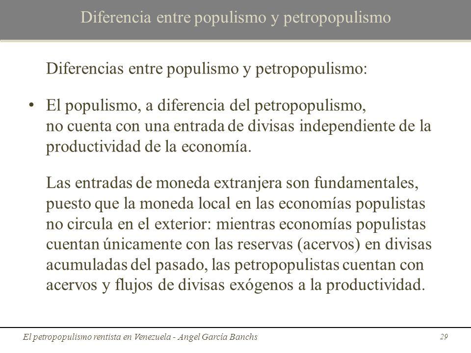 Diferencia entre populismo y petropopulismo Diferencias entre populismo y petropopulismo: El populismo, a diferencia del petropopulismo, no cuenta con