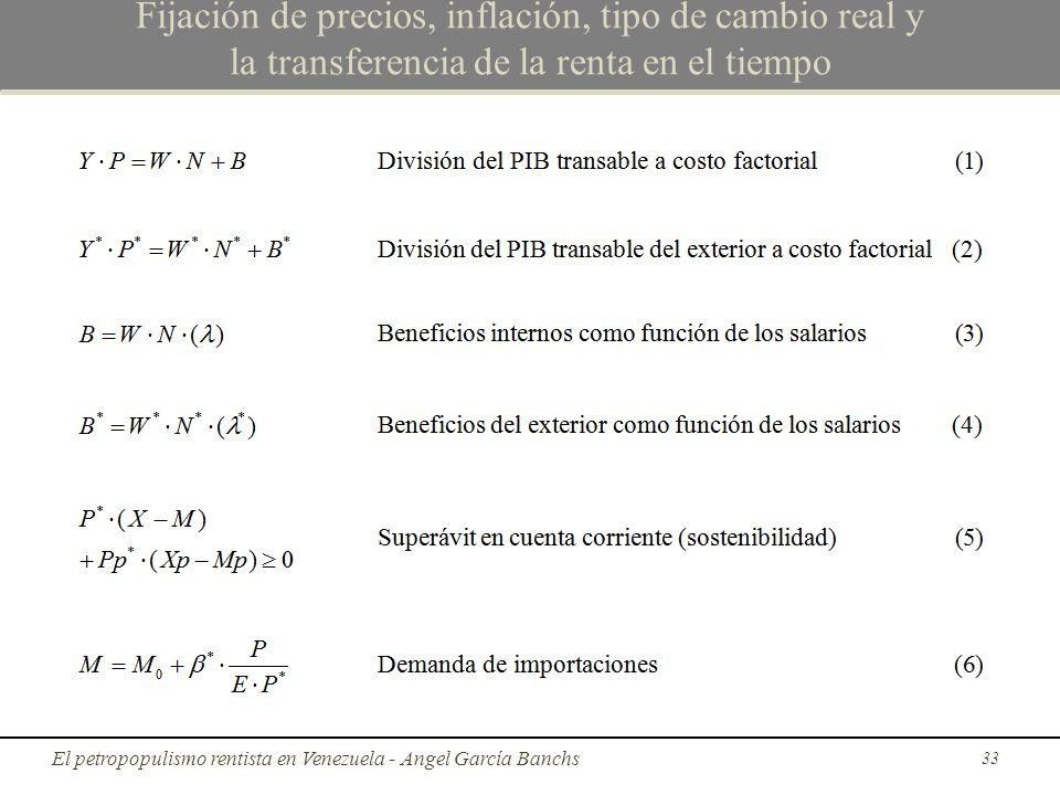 Fijación de precios, inflación, tipo de cambio real y la transferencia de la renta en el tiempo 33 El petropopulismo rentista en Venezuela - Angel Gar