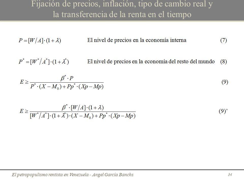 Fijación de precios, inflación, tipo de cambio real y la transferencia de la renta en el tiempo 34 El petropopulismo rentista en Venezuela - Angel Gar