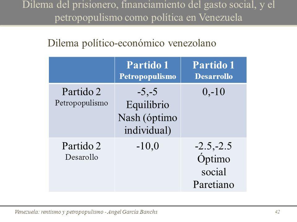 Dilema del prisionero, financiamiento del gasto social, y el petropopulismo como política en Venezuela Dilema político-económico venezolano Venezuela: