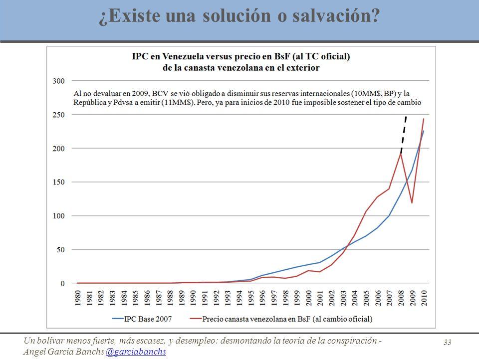 ¿Existe una solución o salvación? 33 Un bolívar menos fuerte, más escasez, y desempleo: desmontando la teoría de la conspiración - Angel García Banchs