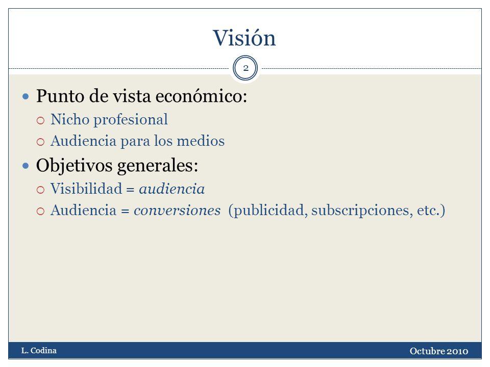 Visión Octubre 2010 L. Codina 2 Punto de vista económico: Nicho profesional Audiencia para los medios Objetivos generales: Visibilidad = audiencia Aud