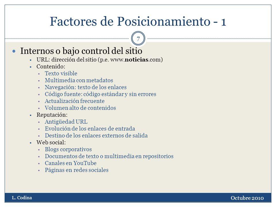 Factores de Posicionamiento - 1 Internos o bajo control del sitio URL: dirección del sitio (p.e. www.noticias.com) Contenido: Texto visible Multimedia