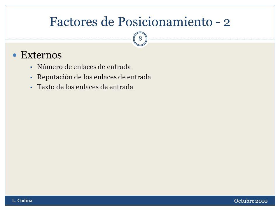 Factores de Posicionamiento - 2 Externos Número de enlaces de entrada Reputación de los enlaces de entrada Texto de los enlaces de entrada Octubre 201