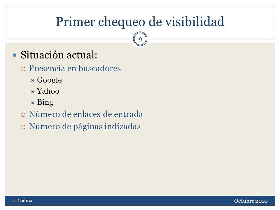 Primer chequeo de visibilidad Situación actual: Presencia en buscadores Google Yahoo Bing Número de enlaces de entrada Número de páginas indizadas Oct