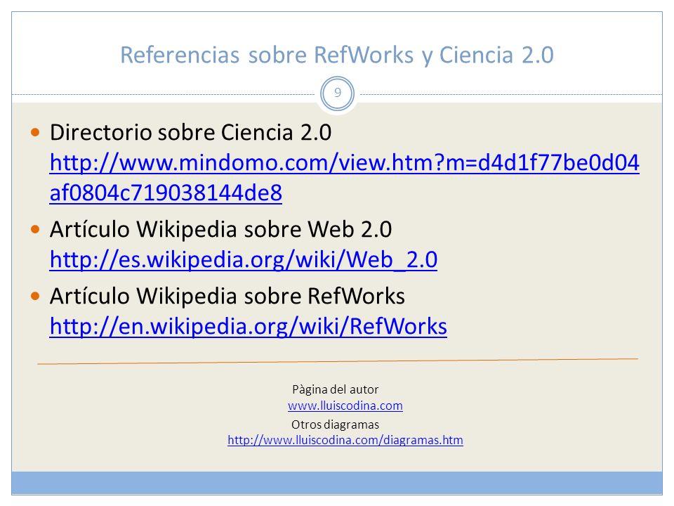 Referencias sobre RefWorks y Ciencia 2.0 Directorio sobre Ciencia 2.0 http://www.mindomo.com/view.htm?m=d4d1f77be0d04 af0804c719038144de8 http://www.mindomo.com/view.htm?m=d4d1f77be0d04 af0804c719038144de8 Artículo Wikipedia sobre Web 2.0 http://es.wikipedia.org/wiki/Web_2.0 http://es.wikipedia.org/wiki/Web_2.0 Artículo Wikipedia sobre RefWorks http://en.wikipedia.org/wiki/RefWorks http://en.wikipedia.org/wiki/RefWorks Pàgina del autor www.lluiscodina.com www.lluiscodina.com Otros diagramas http://www.lluiscodina.com/diagramas.htm http://www.lluiscodina.com/diagramas.htm 9