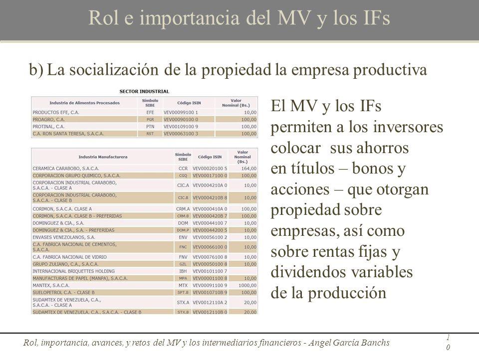 Rol e importancia del MV y los IFs b)La socialización de la propiedad la empresa productiva Rol, importancia, avances, y retos del MV y los intermedia