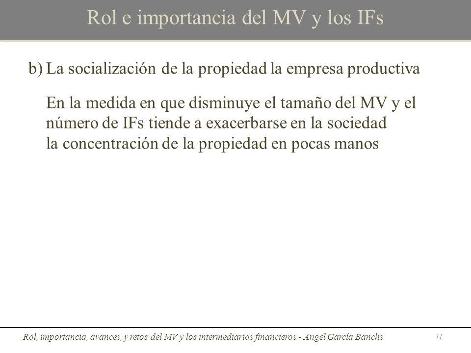 Rol e importancia del MV y los IFs b)La socialización de la propiedad la empresa productiva En la medida en que disminuye el tamaño del MV y el número