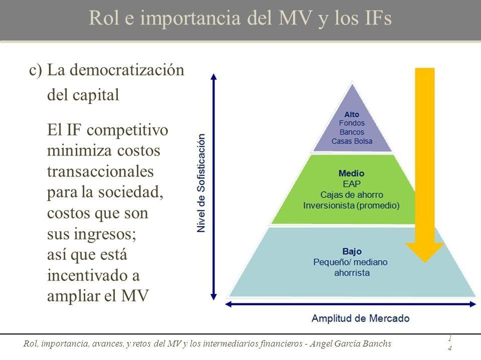 Rol e importancia del MV y los IFs c)La democratización del capital El IF competitivo minimiza costos transaccionales para la sociedad, costos que son