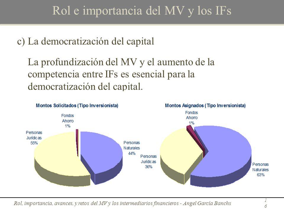 Rol e importancia del MV y los IFs c)La democratización del capital La profundización del MV y el aumento de la competencia entre IFs es esencial para