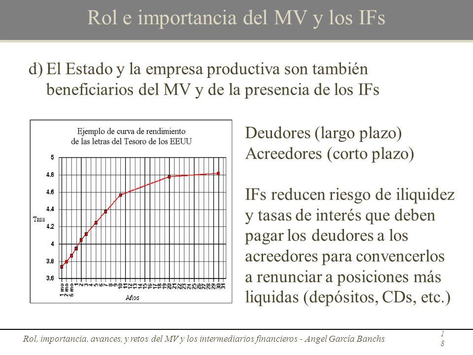 Rol e importancia del MV y los IFs d)El Estado y la empresa productiva son también beneficiarios del MV y de la presencia de los IFs Rol, importancia,