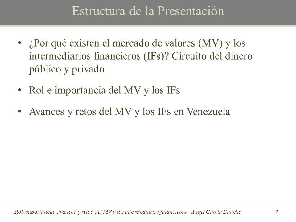 Estructura de la Presentación ¿Por qué existen el mercado de valores (MV) y los intermediarios financieros (IFs)? Circuito del dinero público y privad