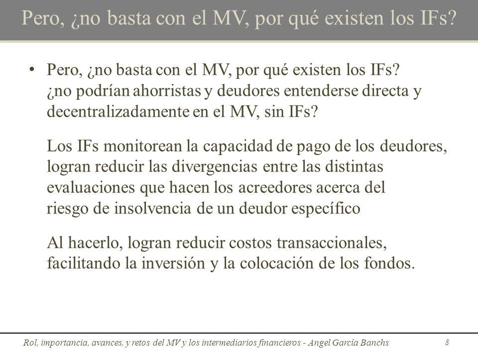 Rol e importancia del MV y los IFs a)El MV y los IFs son fundamentales para el cierre del circuito monetario Juegan un rol fundamental en la recirculación del dinero y el fondeo de la inversión Circuito monetario no puede cerrarse sin MV e IFs: limitar sus operaciones perturbaría la tasa de interés y el tipo de cambio Rol, importancia, avances, y retos del MV y los intermediarios financieros - Angel García Banchs 9