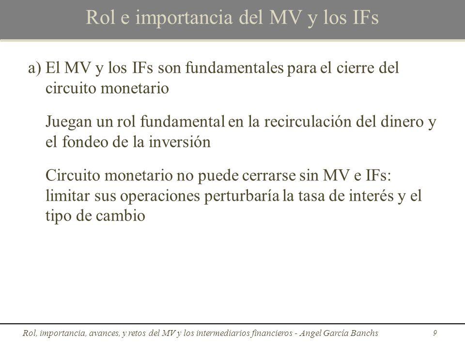 Rol e importancia del MV y los IFs a)El MV y los IFs son fundamentales para el cierre del circuito monetario Juegan un rol fundamental en la recircula