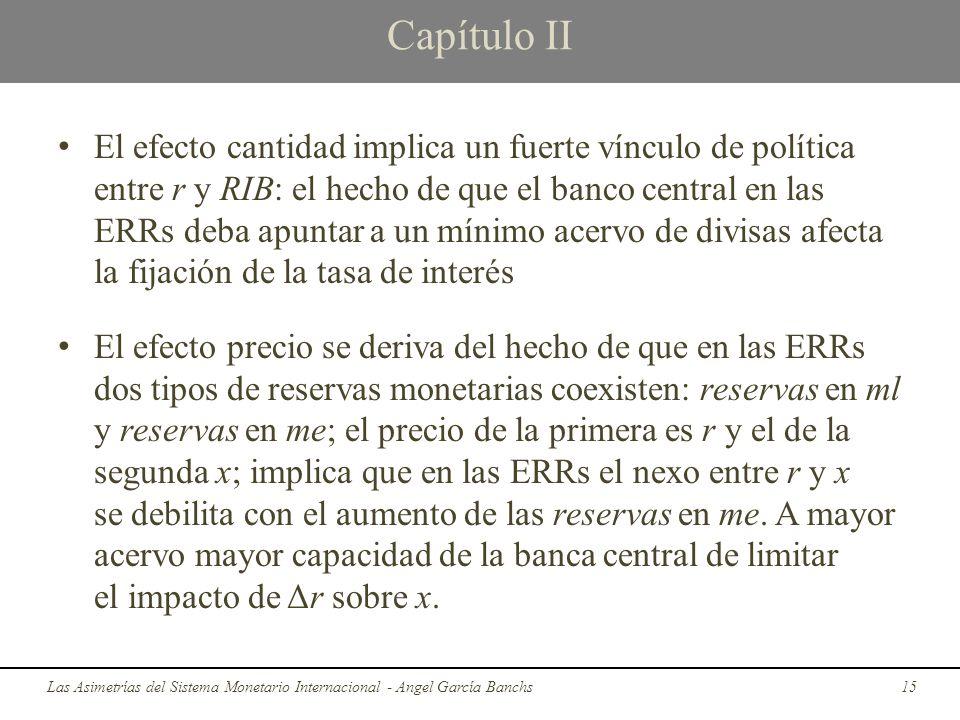 Capítulo II El efecto cantidad implica un fuerte vínculo de política entre r y RIB: el hecho de que el banco central en las ERRs deba apuntar a un mín