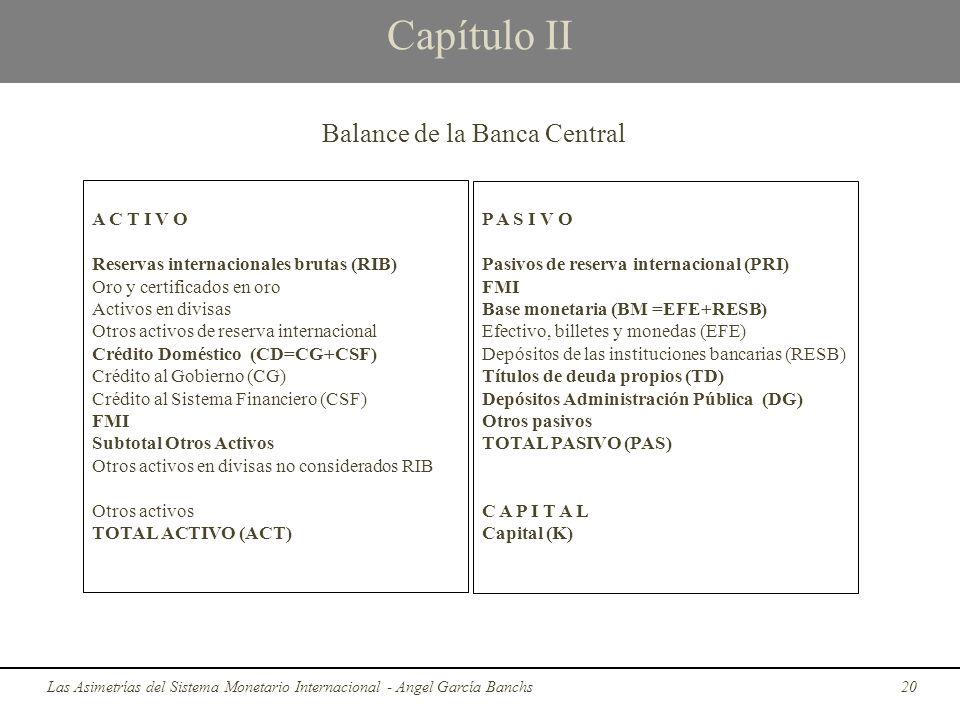Capítulo II Las Asimetrías del Sistema Monetario Internacional - Angel García Banchs20 Balance de la Banca Central A C T I V O Reservas internacionale