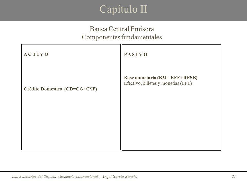 Capítulo II Las Asimetrías del Sistema Monetario Internacional - Angel García Banchs21 Banca Central Emisora Componentes fundamentales A C T I V O Res