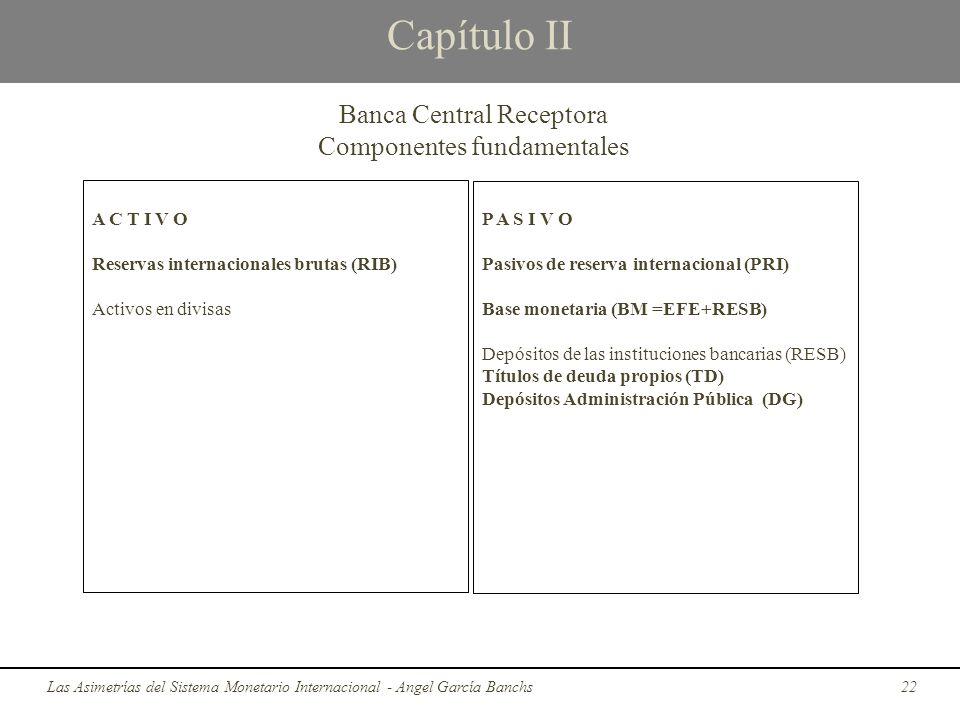Capítulo II Las Asimetrías del Sistema Monetario Internacional - Angel García Banchs22 Banca Central Receptora Componentes fundamentales A C T I V O R