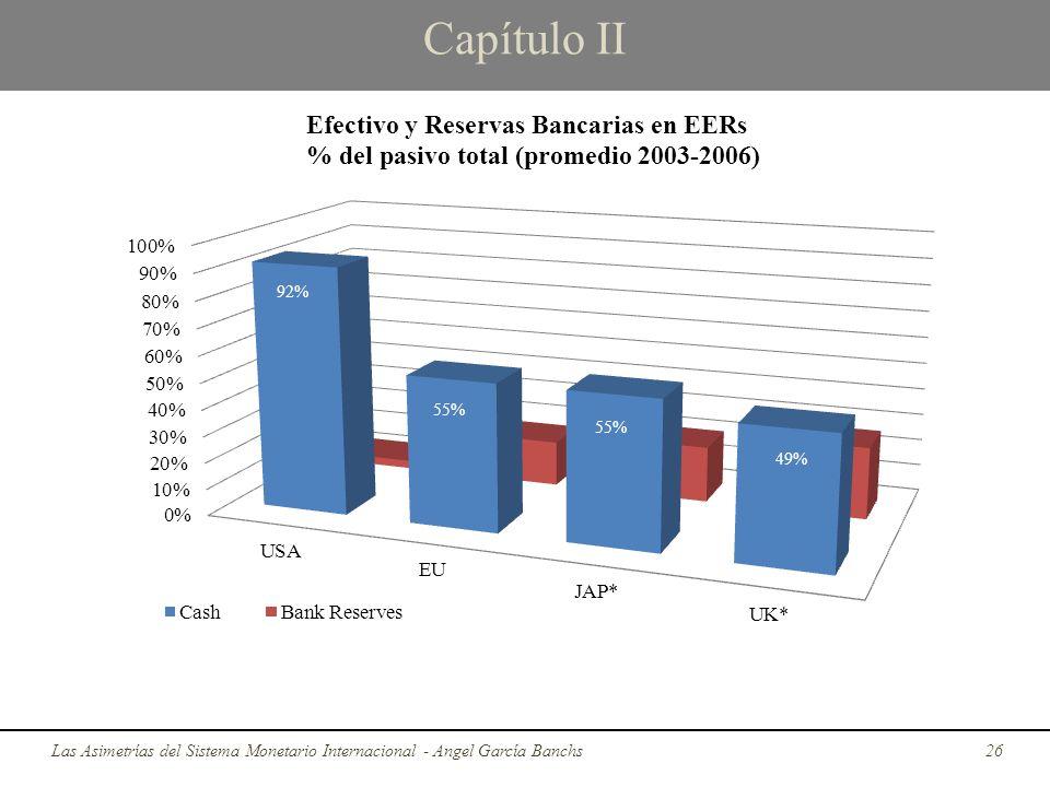 Capítulo II Las Asimetrías del Sistema Monetario Internacional - Angel García Banchs26