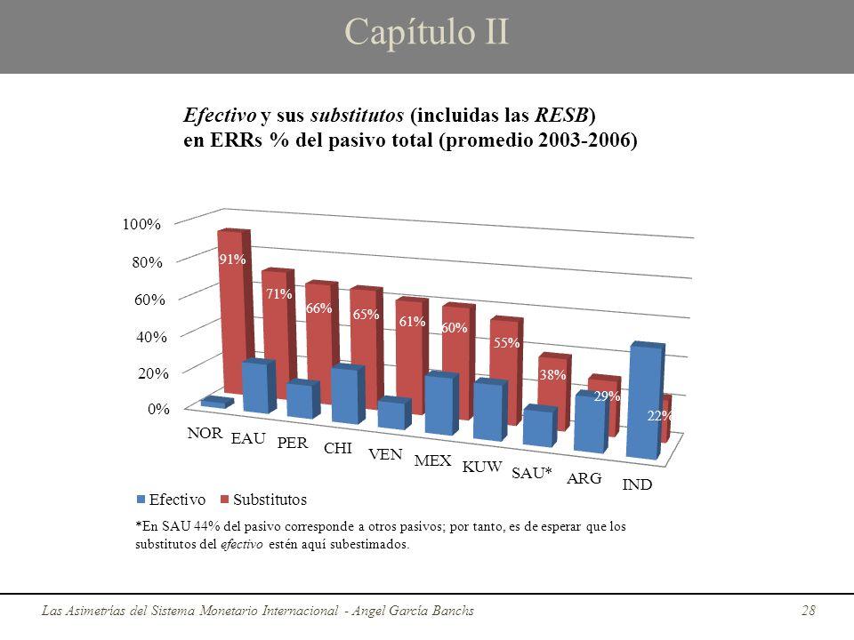 Capítulo II Las Asimetrías del Sistema Monetario Internacional - Angel García Banchs28 *En SAU 44% del pasivo corresponde a otros pasivos; por tanto,