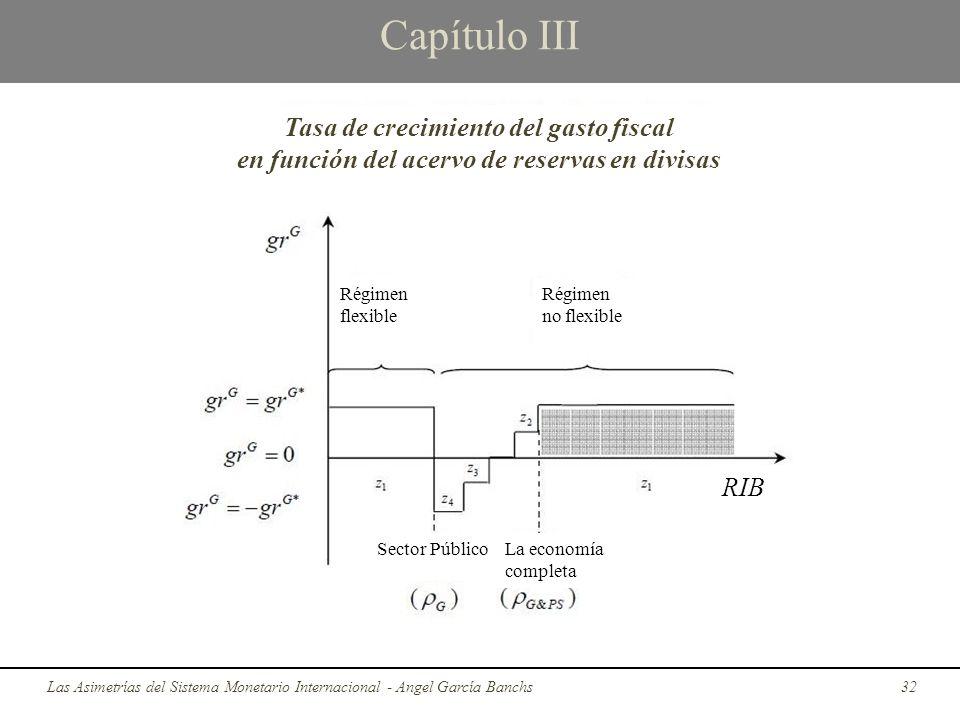 Capítulo III Las Asimetrías del Sistema Monetario Internacional - Angel García Banchs32 Tasa de crecimiento del gasto fiscal en función del acervo de