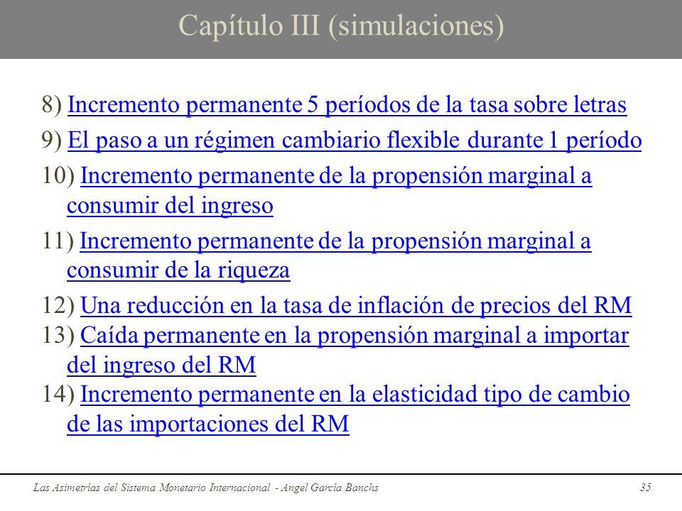 Capítulo III (simulaciones) 8) Incremento permanente 5 períodos de la tasa sobre letrasIncremento permanente 5 períodos de la tasa sobre letras 9) El