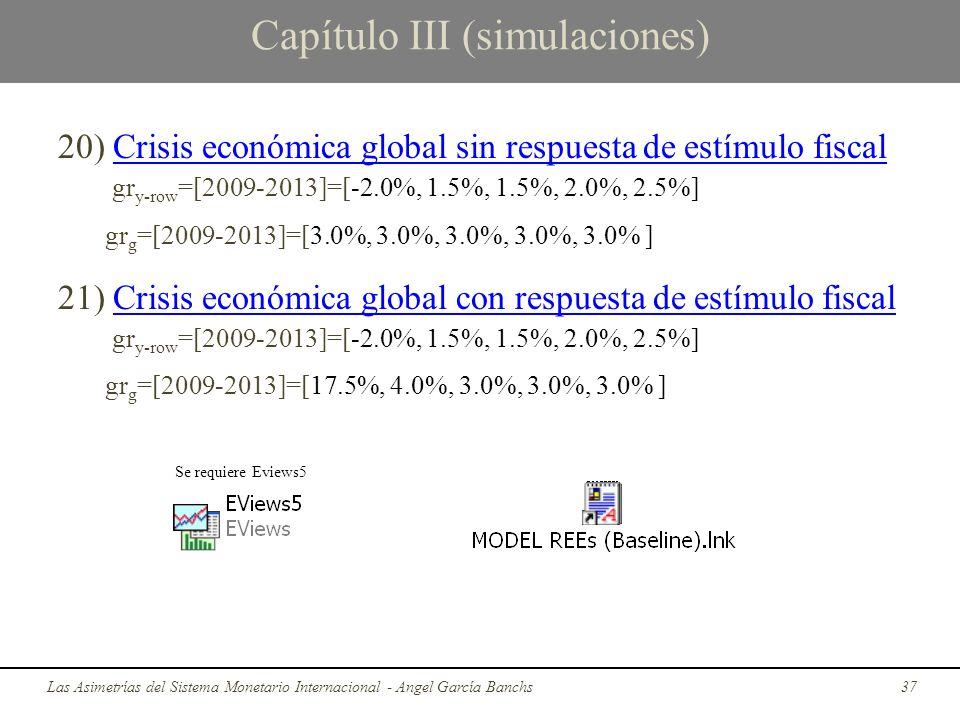 Capítulo III (simulaciones) 20) Crisis económica global sin respuesta de estímulo fiscalCrisis económica global sin respuesta de estímulo fiscal gr y-