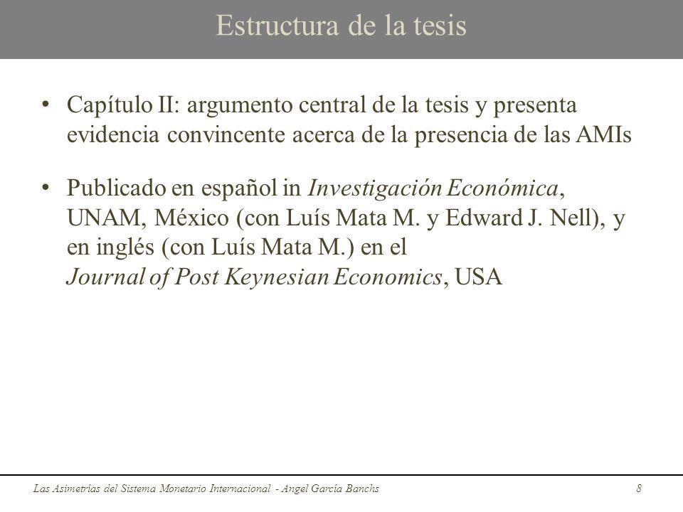 Estructura de la tesis Capítulo II: argumento central de la tesis y presenta evidencia convincente acerca de la presencia de las AMIs Publicado en esp