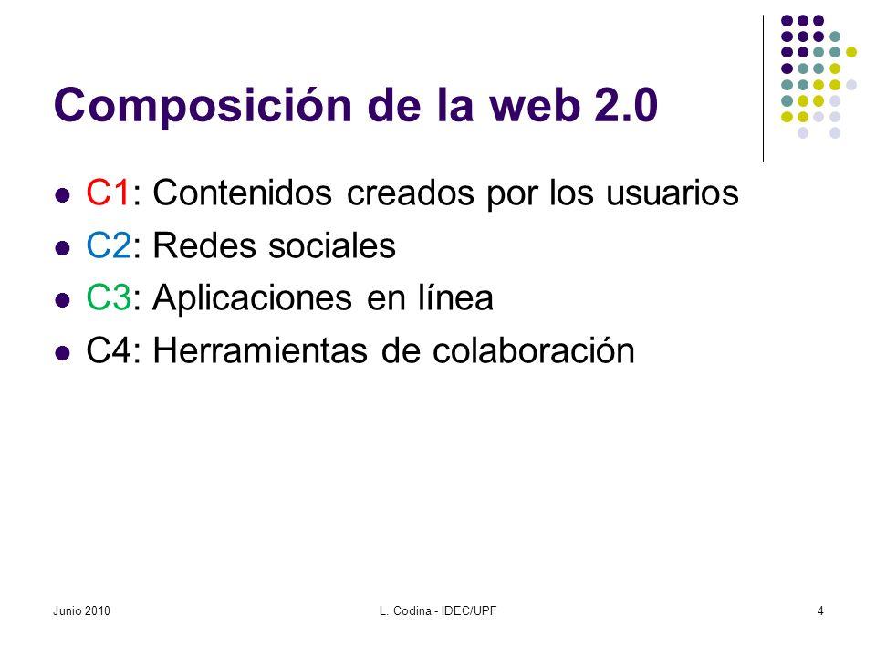 Composición de la web 2.0 C1: Contenidos creados por los usuarios C2: Redes sociales C3: Aplicaciones en línea C4: Herramientas de colaboración Junio