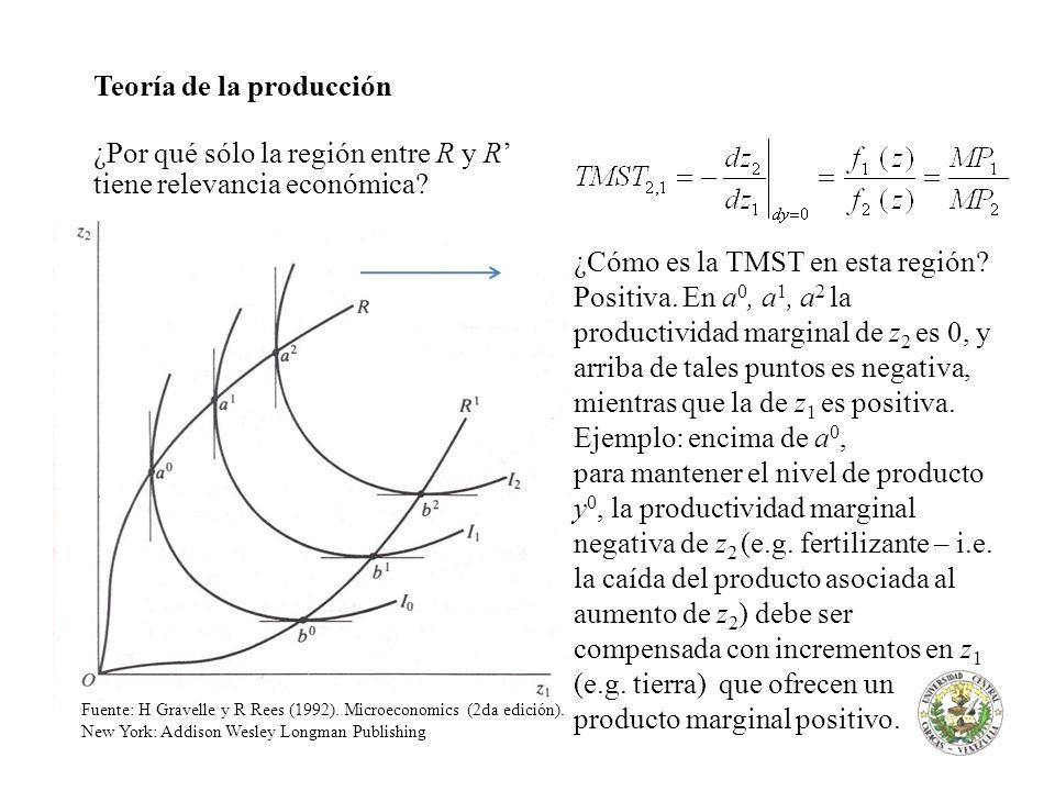 Teoría de la producción ¿Por qué sólo la región entre R y R tiene relevancia económica? Fuente: H Gravelle y R Rees (1992). Microeconomics (2da edició