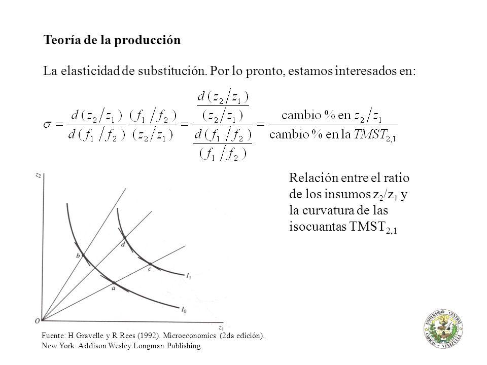Teoría de la producción La elasticidad de substitución. Por lo pronto, estamos interesados en: Fuente: H Gravelle y R Rees (1992). Microeconomics (2da