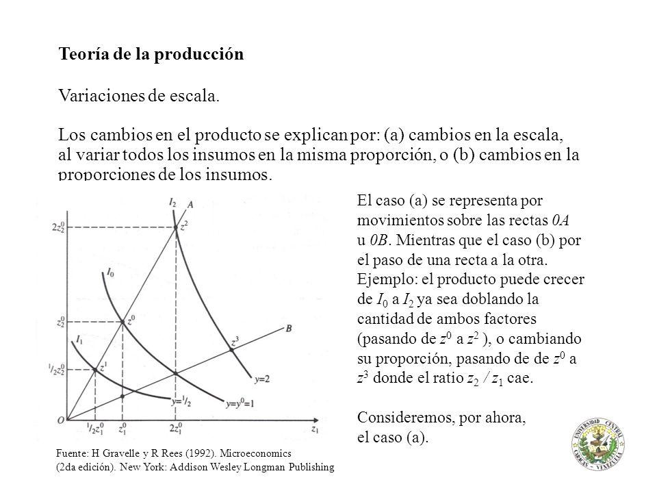 Teoría de la producción Variaciones de escala. Los cambios en el producto se explican por: (a) cambios en la escala, al variar todos los insumos en la