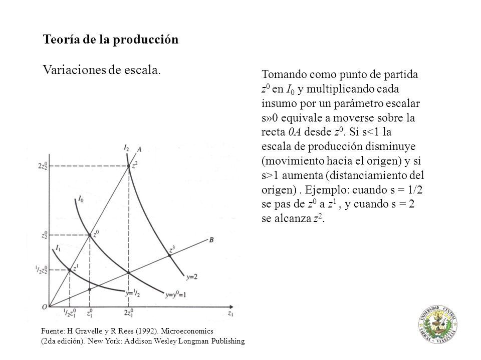 Teoría de la producción Variaciones de escala. Fuente: H Gravelle y R Rees (1992). Microeconomics (2da edición). New York: Addison Wesley Longman Publ
