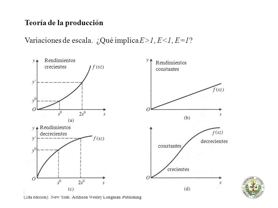Teoría de la producción Variaciones de escala. ¿Qué implica E>1, E<1, E=1? Fuente: H Gravelle y R Rees (1992). Microeconomics (2da edición). New York: