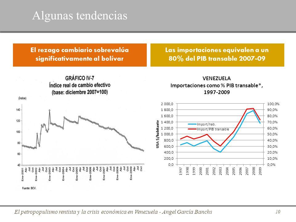 10 El rezago cambiario sobrevalúa significativamente al bolívar Las importaciones equivalen a un 80% del PIB transable 2007-09 Algunas tendencias El p
