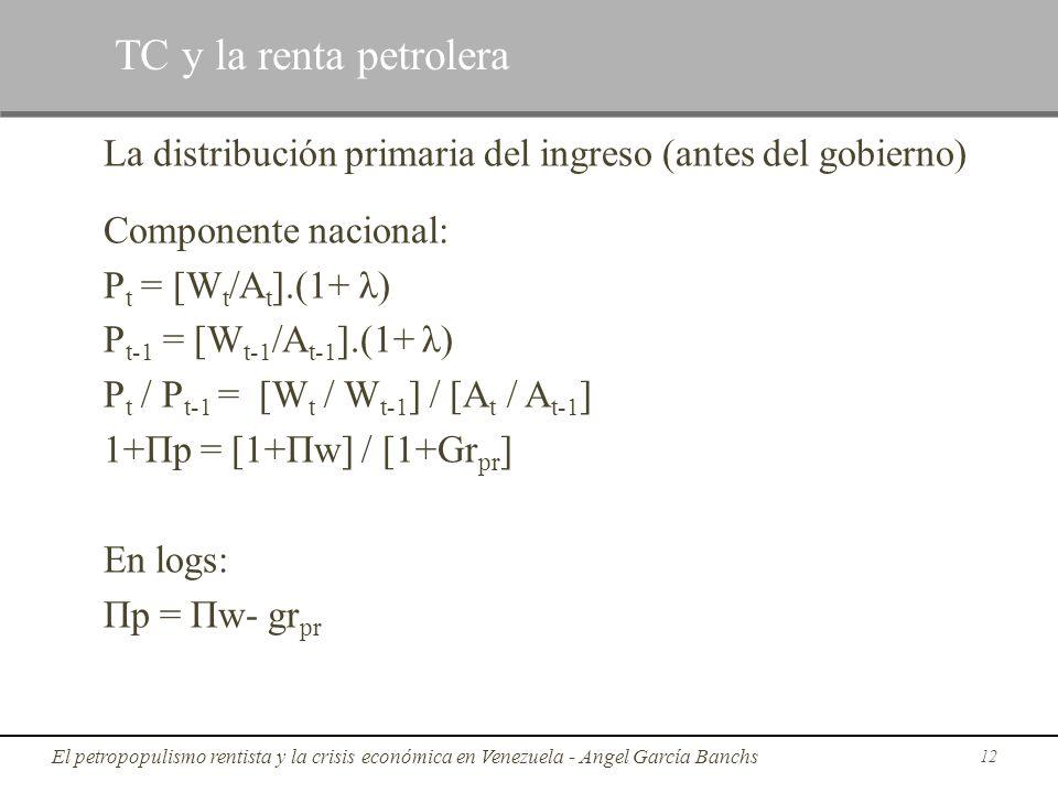 La distribución primaria del ingreso (antes del gobierno) Componente nacional: P t = [W t /A t ].(1+ λ) P t-1 = [W t-1 /A t-1 ].(1+ λ) P t / P t-1 = [