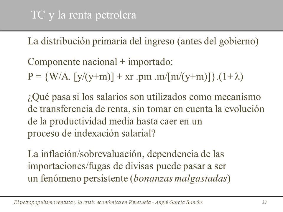 La distribución primaria del ingreso (antes del gobierno) Componente nacional + importado: P = {W/A. [y/(y+m)] + xr.pm.m/[m/(y+m)]}.(1+ λ) ¿Qué pasa s