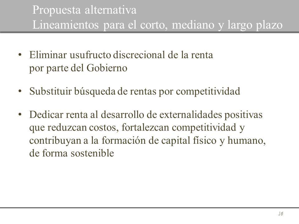 Eliminar usufructo discrecional de la renta por parte del Gobierno Substituir búsqueda de rentas por competitividad Dedicar renta al desarrollo de ext