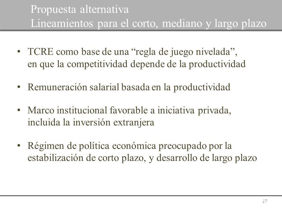 TCRE como base de una regla de juego nivelada, en que la competitividad depende de la productividad Remuneración salarial basada en la productividad M