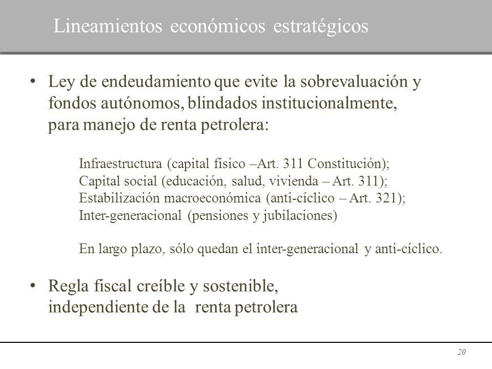 Ley de endeudamiento que evite la sobrevaluación y fondos autónomos, blindados institucionalmente, para manejo de renta petrolera: Infraestructura (ca