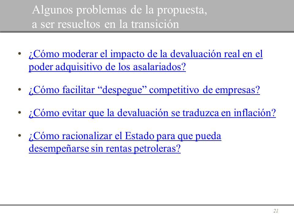 21 Algunos problemas de la propuesta, a ser resueltos en la transición ¿Cómo moderar el impacto de la devaluación real en el poder adquisitivo de los