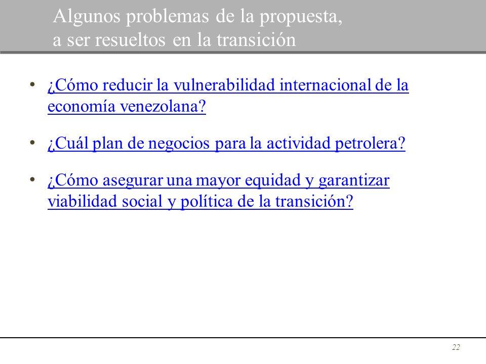 22 Algunos problemas de la propuesta, a ser resueltos en la transición ¿Cómo reducir la vulnerabilidad internacional de la economía venezolana? ¿Cómo