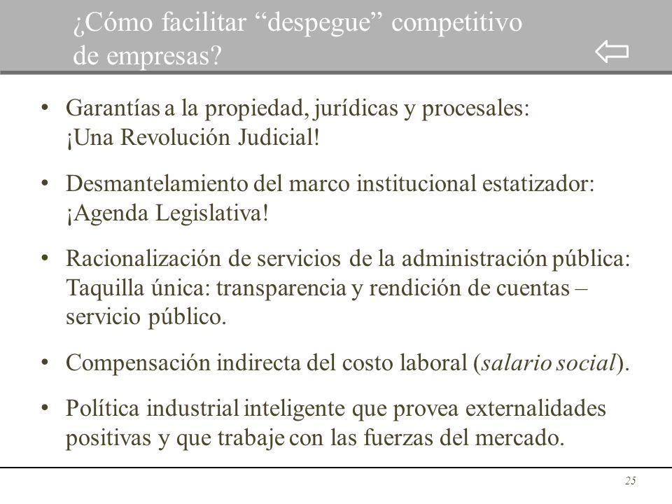 Garantías a la propiedad, jurídicas y procesales: ¡Una Revolución Judicial! Desmantelamiento del marco institucional estatizador: ¡Agenda Legislativa!