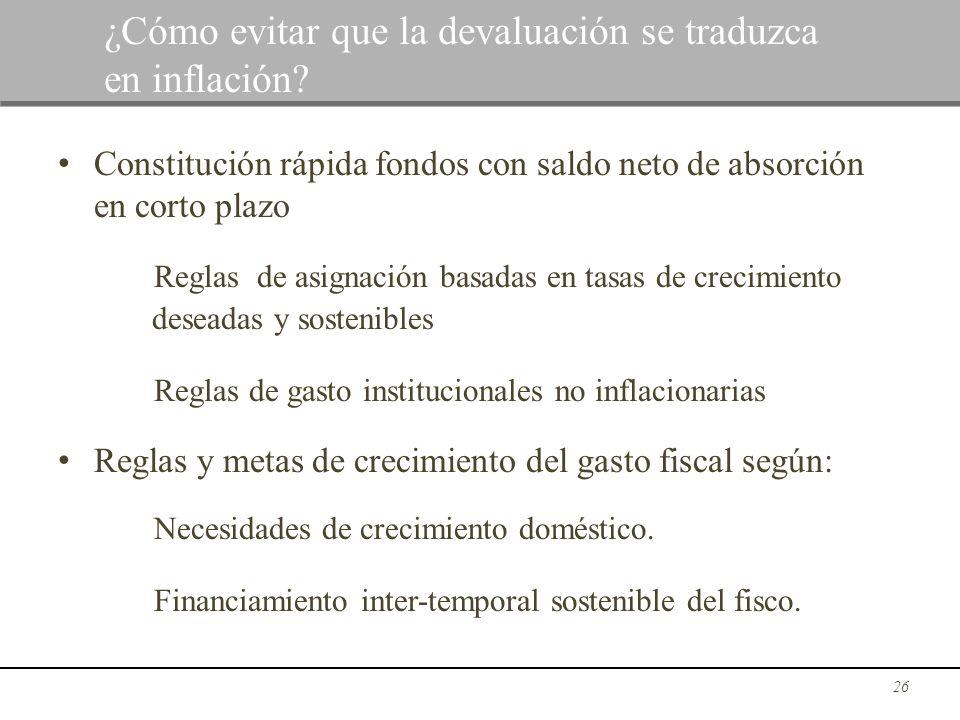 Constitución rápida fondos con saldo neto de absorción en corto plazo Reglas de asignación basadas en tasas de crecimiento deseadas y sostenibles Regl