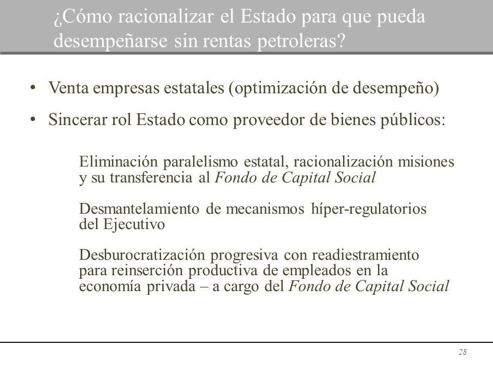 Venta empresas estatales (optimización de desempeño) Sincerar rol Estado como proveedor de bienes públicos: Eliminación paralelismo estatal, racionali