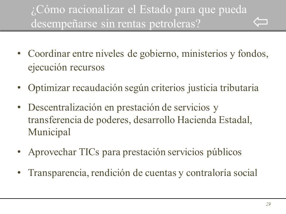 Coordinar entre niveles de gobierno, ministerios y fondos, ejecución recursos Optimizar recaudación según criterios justicia tributaria Descentralizac