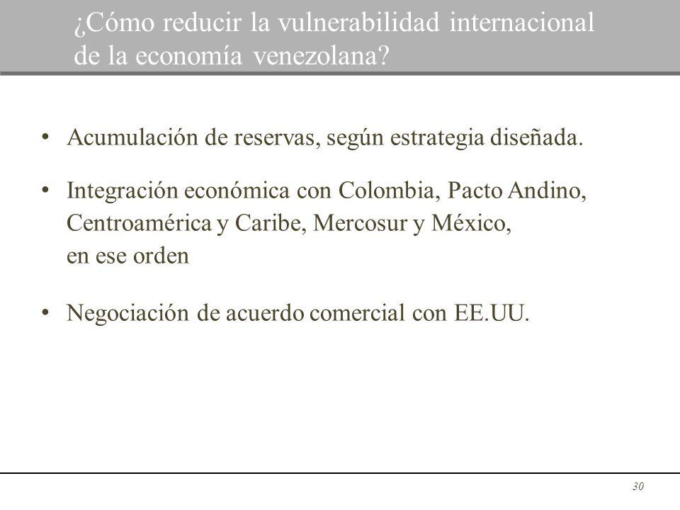 Acumulación de reservas, según estrategia diseñada. Integración económica con Colombia, Pacto Andino, Centroamérica y Caribe, Mercosur y México, en es