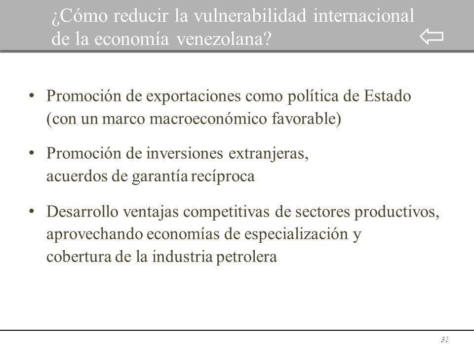 Promoción de exportaciones como política de Estado (con un marco macroeconómico favorable) Promoción de inversiones extranjeras, acuerdos de garantía