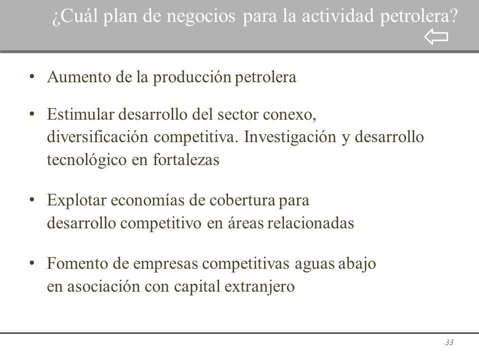 Aumento de la producción petrolera Estimular desarrollo del sector conexo, diversificación competitiva. Investigación y desarrollo tecnológico en fort